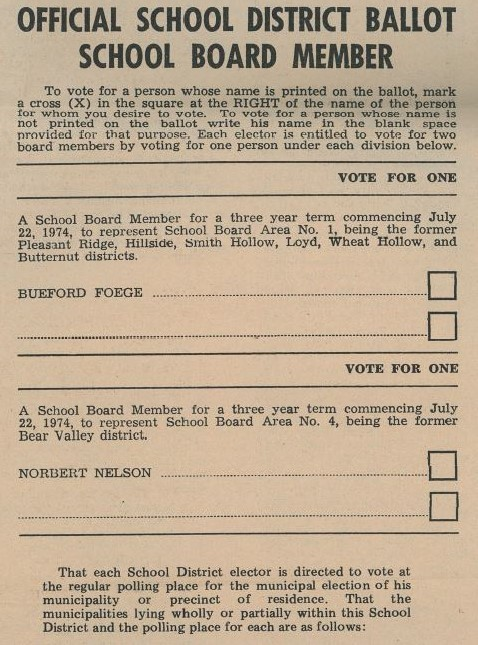 School Board Ballot